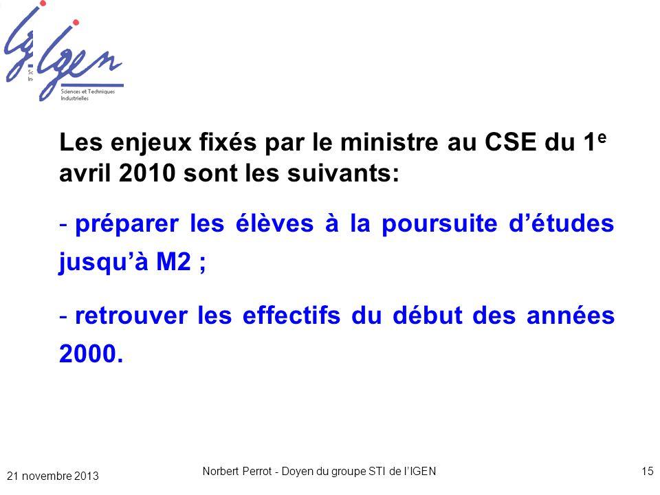 Norbert Perrot - Doyen du groupe STI de lIGEN15 Les enjeux fixés par le ministre au CSE du 1 e avril 2010 sont les suivants: - préparer les élèves à l