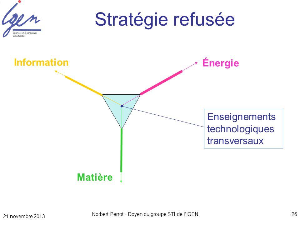 Norbert Perrot - Doyen du groupe STI de lIGEN26 Enseignements technologiques transversaux Énergie Matière Information Stratégie refusée 21 novembre 20