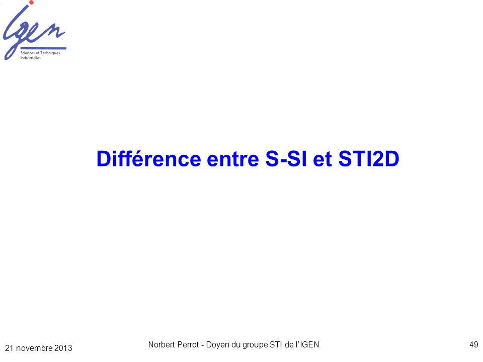 21 novembre 2013 Norbert Perrot - Doyen du groupe STI de lIGEN49 Différence entre S-SI et STI2D