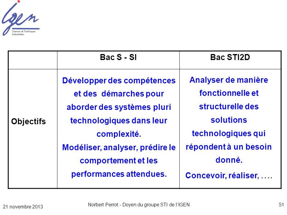 21 novembre 2013 Norbert Perrot - Doyen du groupe STI de lIGEN51 Bac S - SIBac STI2D Objectifs Développer des compétences et des démarches pour aborde