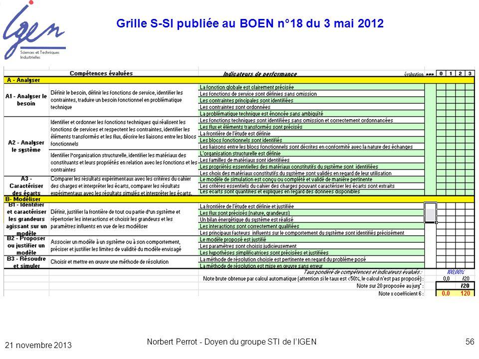 21 novembre 2013 Norbert Perrot - Doyen du groupe STI de lIGEN56 Grille S-SI publiée au BOEN n°18 du 3 mai 2012