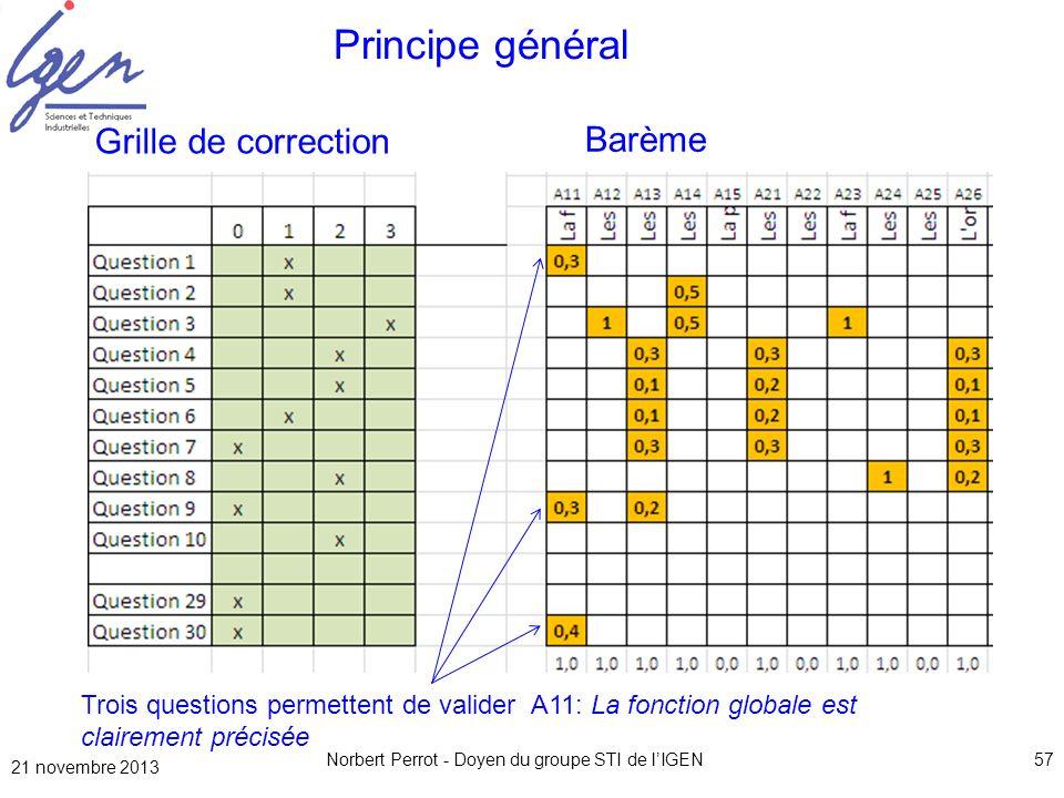 21 novembre 2013 Norbert Perrot - Doyen du groupe STI de lIGEN57 Barème Trois questions permettent de valider A11: La fonction globale est clairement