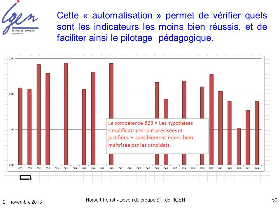21 novembre 2013 Norbert Perrot - Doyen du groupe STI de lIGEN59 Cette « automatisation » permet de vérifier quels sont les indicateurs les moins bien