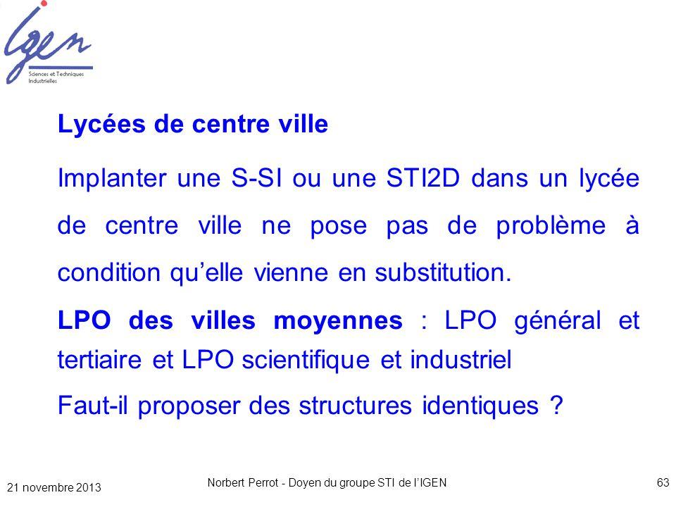 21 novembre 2013 Norbert Perrot - Doyen du groupe STI de lIGEN63 Lycées de centre ville Implanter une S-SI ou une STI2D dans un lycée de centre ville
