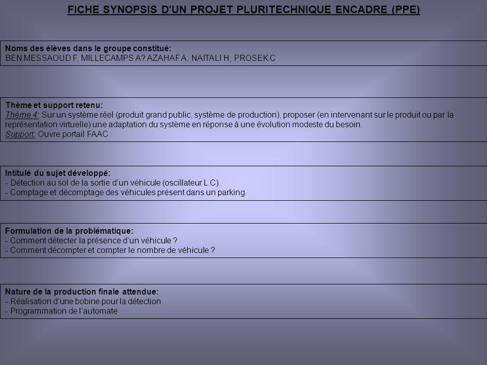 Eléments du cahier des charges fonctionnel: FonctionCritèresNiveauFlexibilité FP1:Permettre à un utilisateur de manœuvrer un portail-clavier-code à 4chiffresf2 FC1:Avoir un temps de fonctionnement réduit-temps+/-15sf1 FC2:Permettre la détection d un véhicule-détection magnétique-oscillateur LC FC3:S adapter à une source d énergie-alimentation électrique- 220Vf0 FC4:Permettre un comptage d ouverture-compter le nombre de véhicule-5 véhicule maxif2 Ouvre portail FAAC Utilisateur fonctionnement détection Portail FC1 FC2 Energie FC3 FC4 FP1