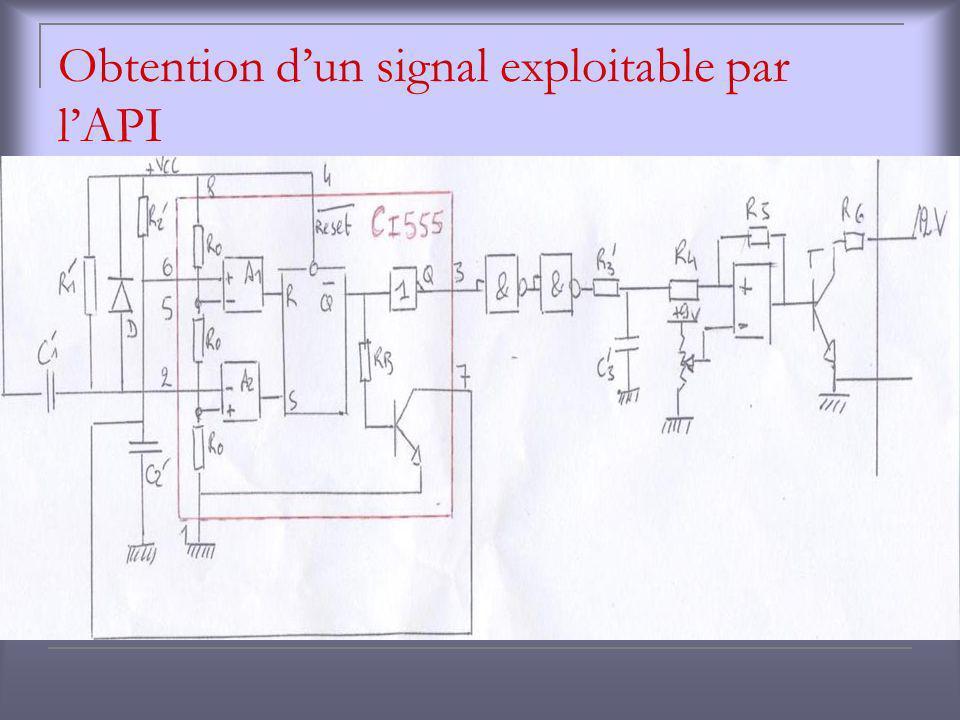 Obtention dun signal exploitable par lAPI