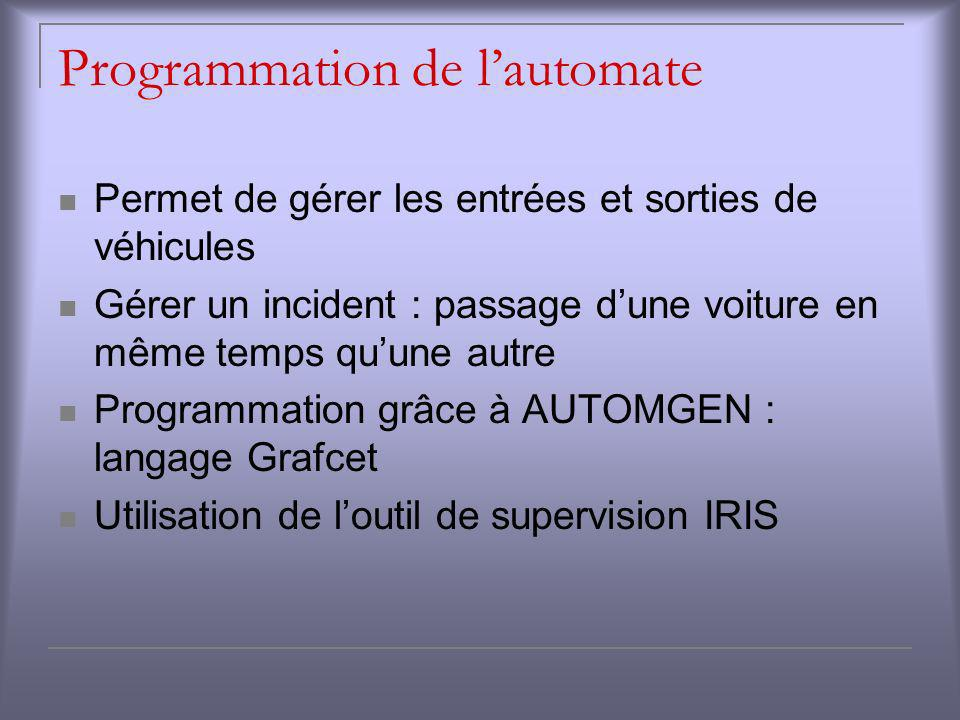 Permet de gérer les entrées et sorties de véhicules Gérer un incident : passage dune voiture en même temps quune autre Programmation grâce à AUTOMGEN : langage Grafcet Utilisation de loutil de supervision IRIS