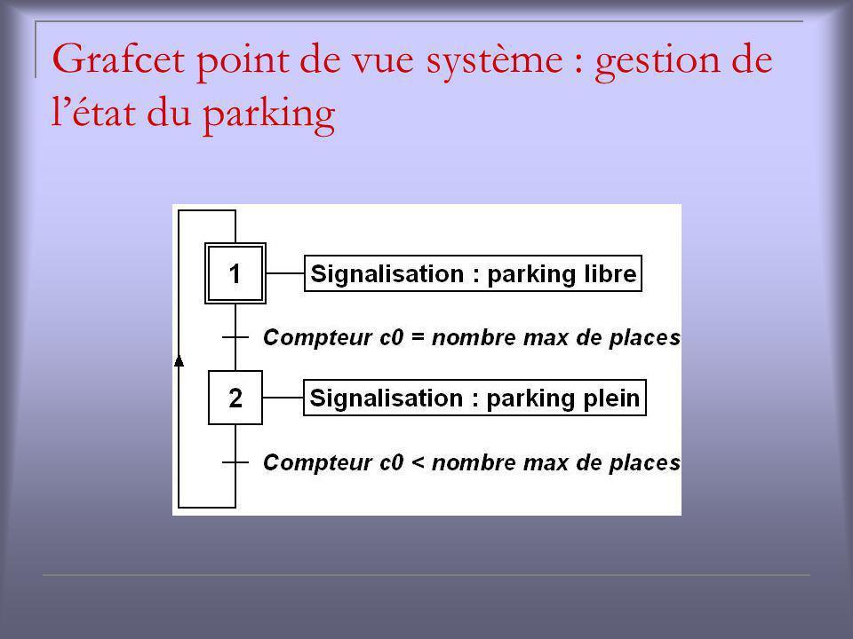 Grafcet point de vue système : gestion de létat du parking