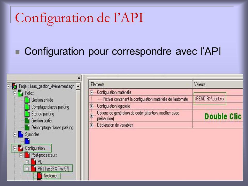 Configuration de lAPI Configuration pour correspondre avec lAPI