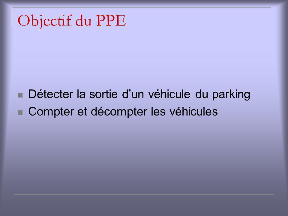 Objectif du PPE Détecter la sortie dun véhicule du parking Compter et décompter les véhicules
