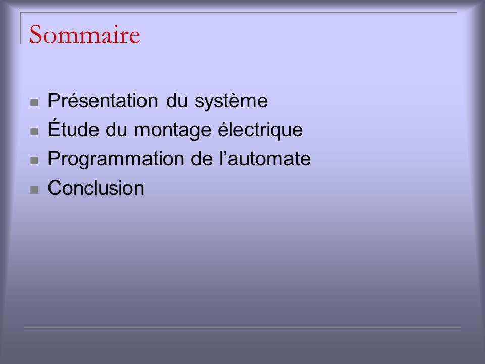 Sommaire Présentation du système Étude du montage électrique Programmation de lautomate Conclusion