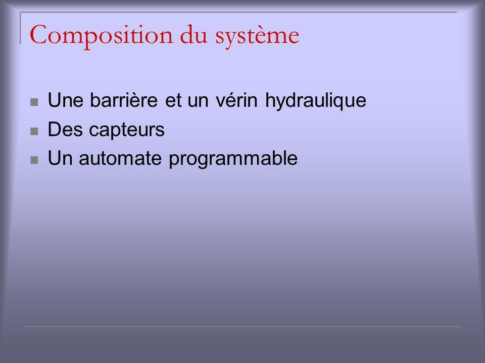 Composition du système Une barrière et un vérin hydraulique Des capteurs Un automate programmable