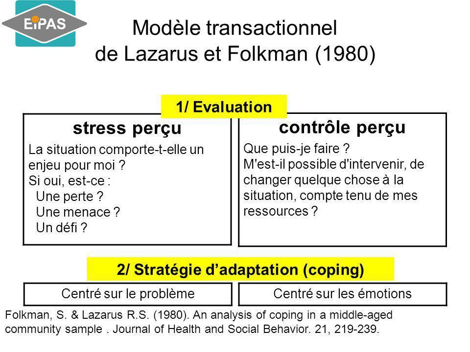 Modèle transactionnel de Lazarus et Folkman (1980) stress perçu La situation comporte-t-elle un enjeu pour moi ? Si oui, est-ce : Une perte ? Une mena