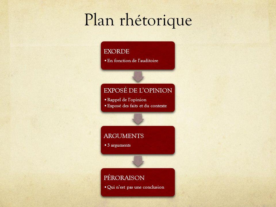 Plan rhétorique EXORDE En fonction de lauditoire EXPOSÉ DE LOPINION Rappel de lopinion Exposé des faits et du contexte ARGUMENTS 3 arguments PÉRORAISO