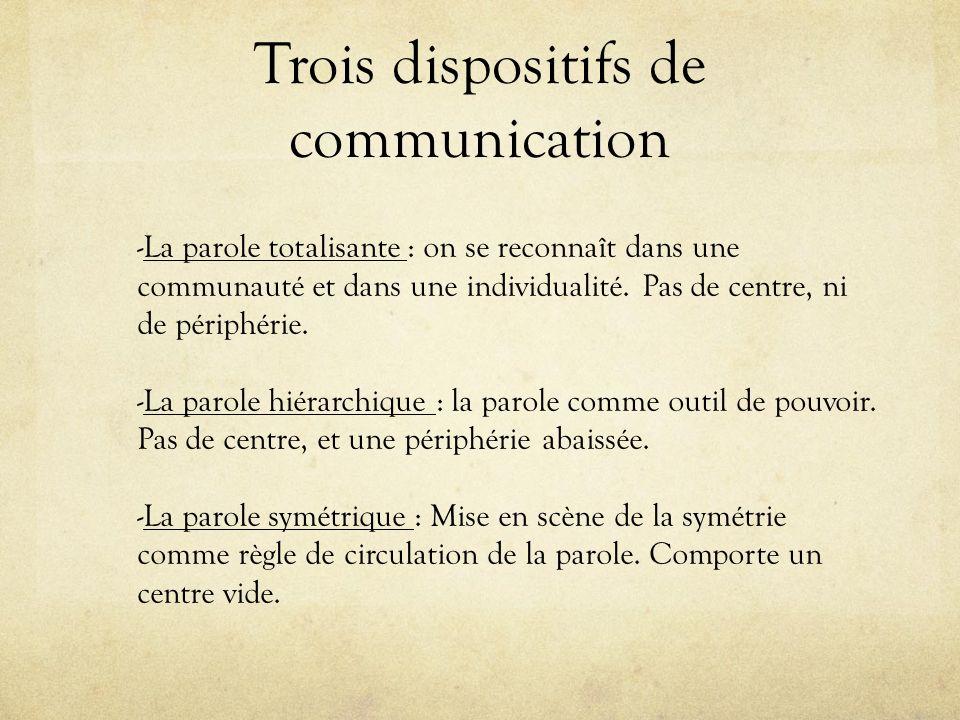 Trois dispositifs de communication -La parole totalisante : on se reconnaît dans une communauté et dans une individualité. Pas de centre, ni de périph