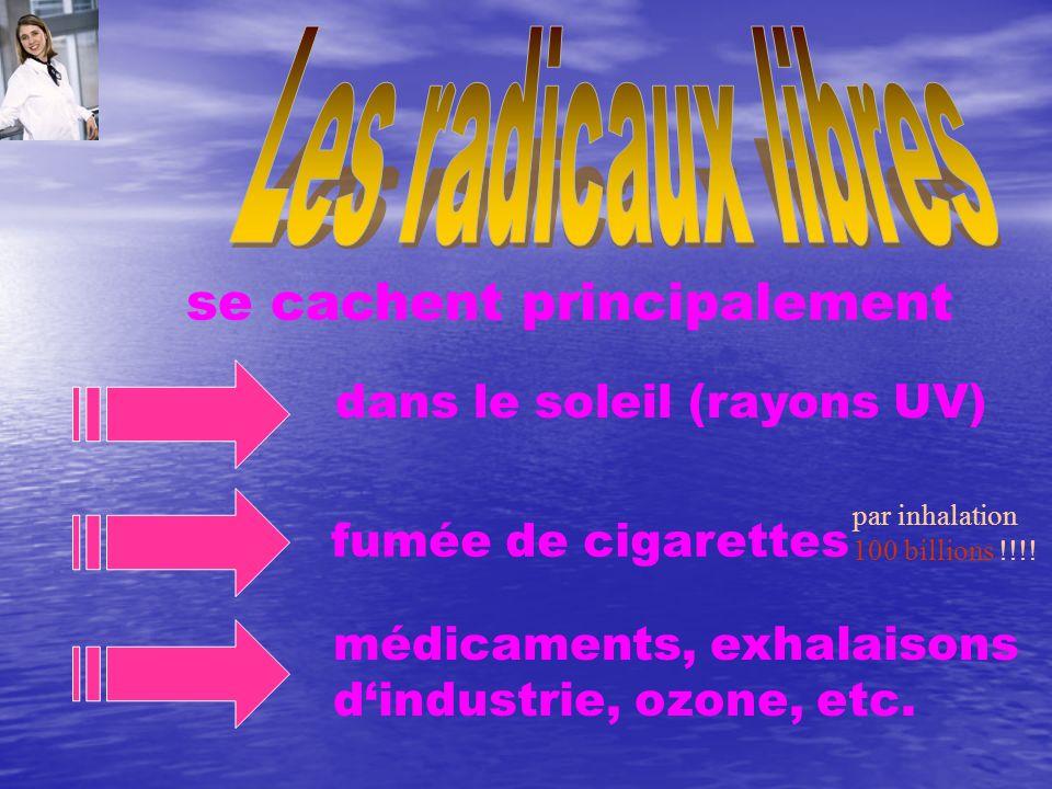 se cachent principalement médicaments, exhalaisons dindustrie, ozone, etc. dans le soleil (rayons UV) fumée de cigarettes par inhalation 100 billions