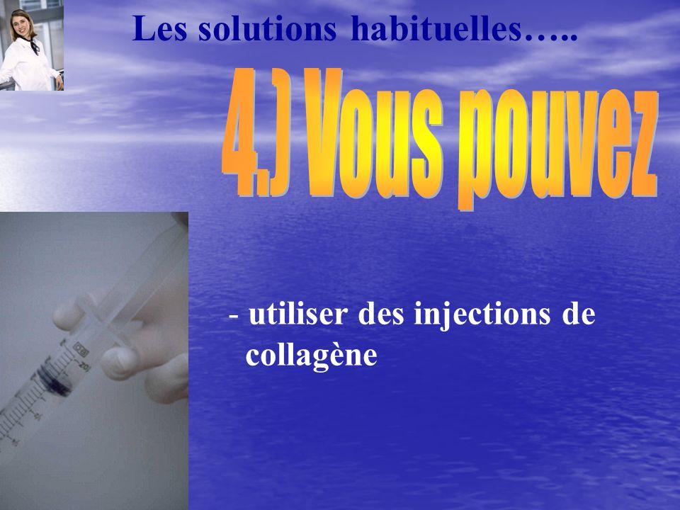 - utiliser des injections de collagène Les solutions habituelles…..