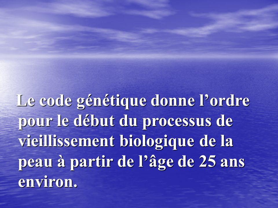 Le code génétique donne lordre pour le début du processus de vieillissement biologique de la peau à partir de lâge de 25 ans environ. Le code génétiqu