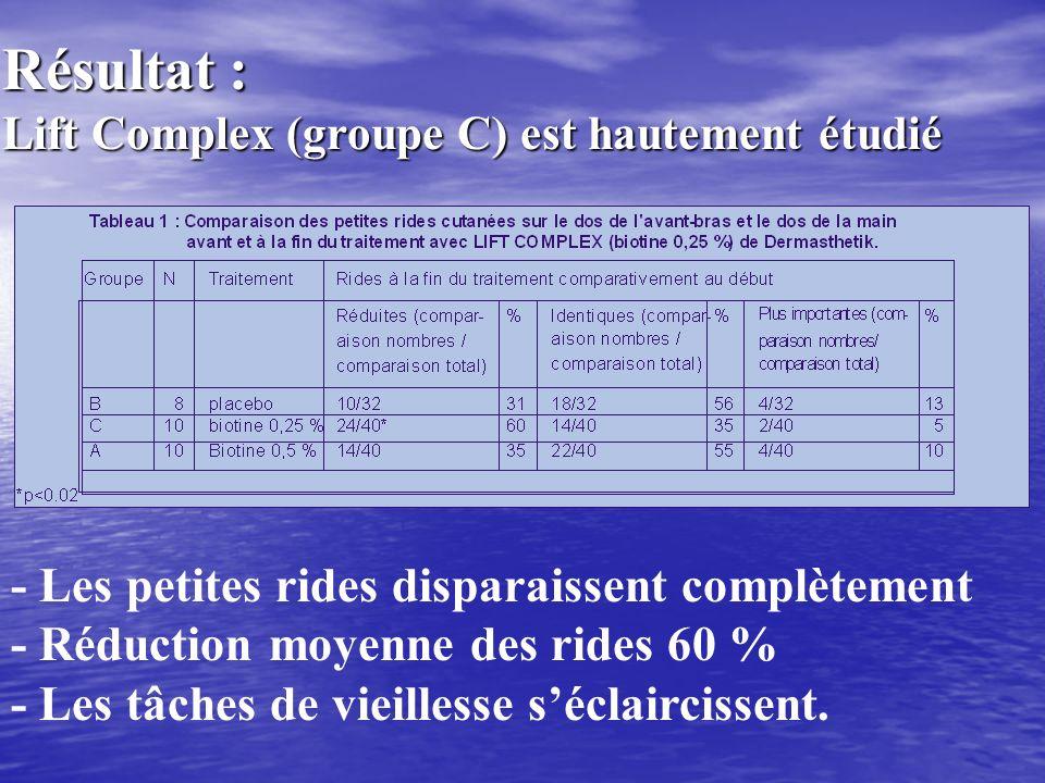 - Les petites rides disparaissent complètement - Réduction moyenne des rides 60 % - Les tâches de vieillesse séclaircissent. Résultat : Lift Complex (