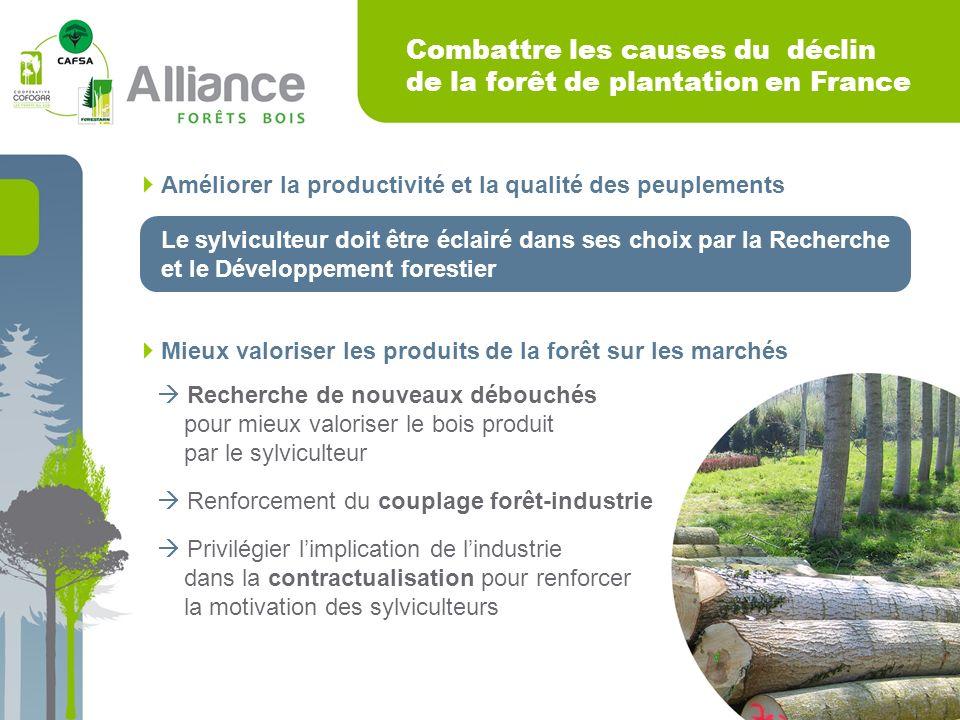 Combattre les causes du déclin de la forêt de plantation en France Améliorer la productivité et la qualité des peuplements Le sylviculteur doit être éclairé dans ses choix par la Recherche et le Développement forestier Mieux valoriser les produits de la forêt sur les marchés Recherche de nouveaux débouchés pour mieux valoriser le bois produit par le sylviculteur Renforcement du couplage forêt-industrie Privilégier limplication de lindustrie dans la contractualisation pour renforcer la motivation des sylviculteurs