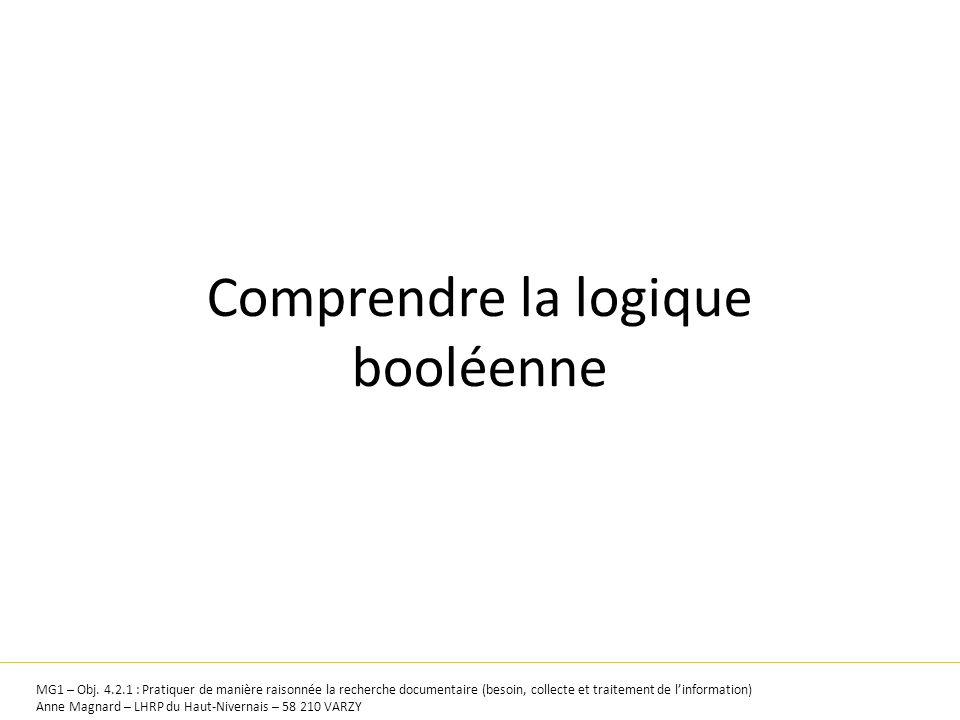 Comprendre la logique booléenne MG1 – Obj.