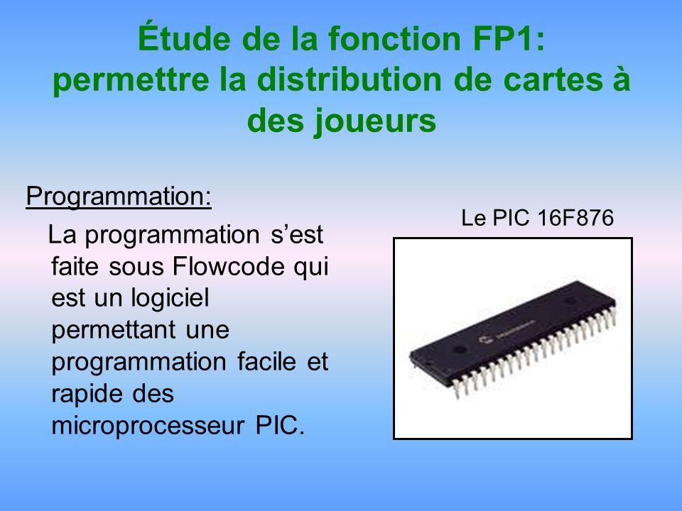 PORT B Pb7Pb6Pb5Pb4Pb3Pb2Pb1Pb0 Led verteLed rougePhase DPhase CPhase BPhase AOn/off Transistor PNP 0:Phase alimentée 1:Phase non alimenté 0:arrêt 1:marche 0: LED éteinte 1: LED allumée Bouton dcy 0: arrêt 1: marche