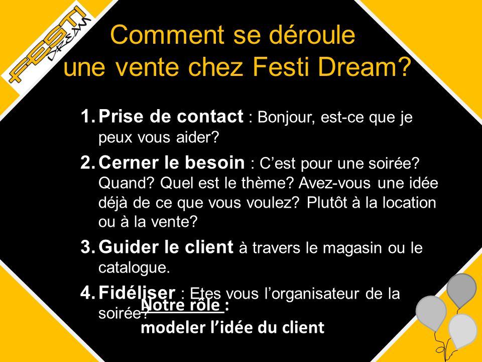 Comment se déroule une vente chez Festi Dream? 1.Prise de contact : Bonjour, est-ce que je peux vous aider? 2.Cerner le besoin : Cest pour une soirée?