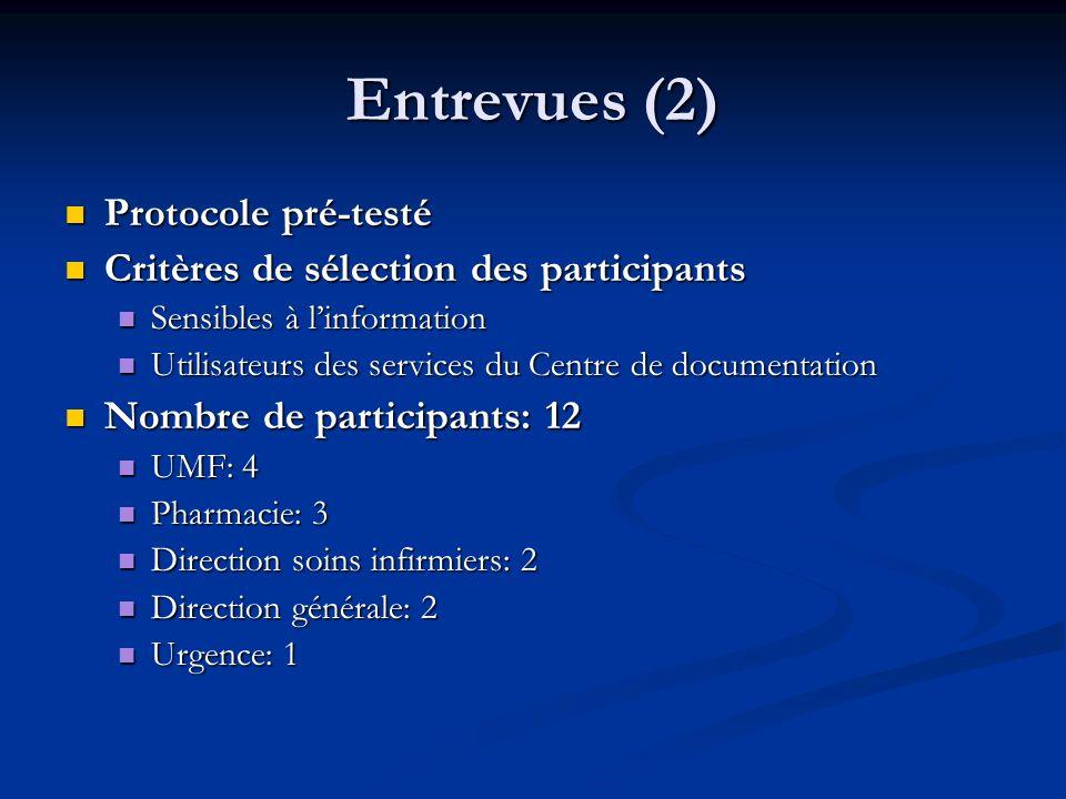 Entrevues (2) Protocole pré-testé Protocole pré-testé Critères de sélection des participants Critères de sélection des participants Sensibles à linfor