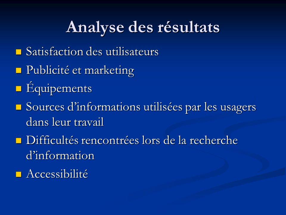 Analyse des résultats Satisfaction des utilisateurs Satisfaction des utilisateurs Publicité et marketing Publicité et marketing Équipements Équipement
