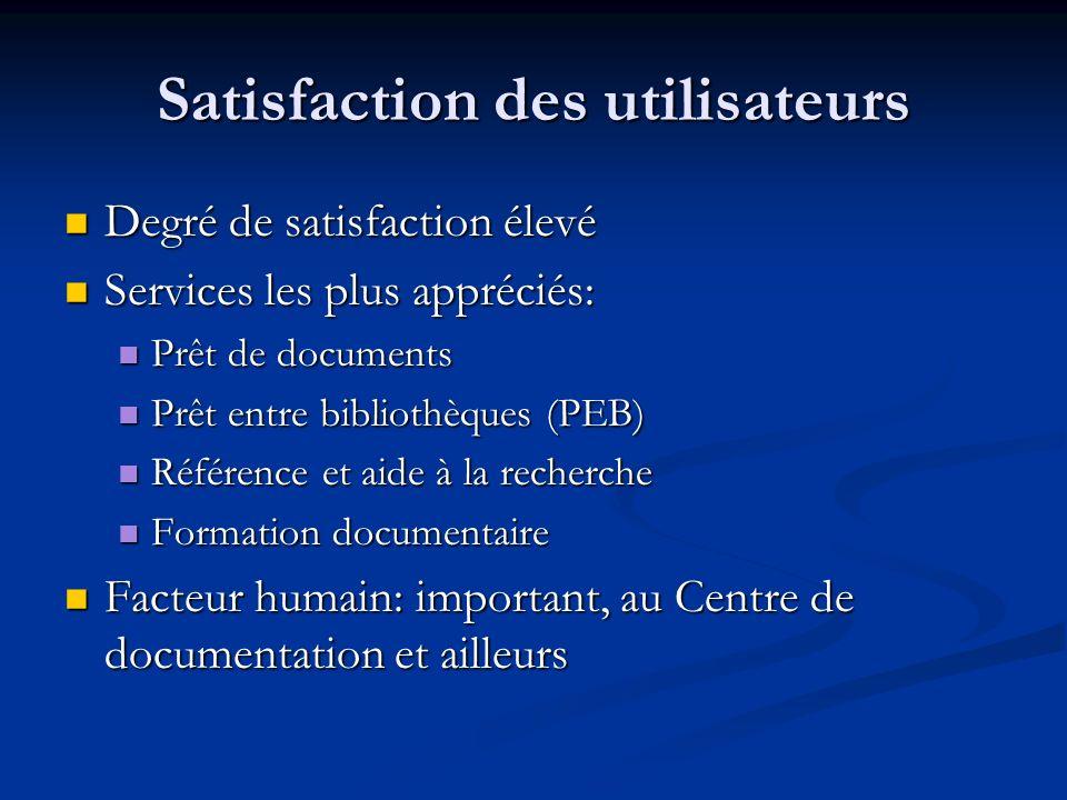 Satisfaction des utilisateurs Degré de satisfaction élevé Degré de satisfaction élevé Services les plus appréciés: Services les plus appréciés: Prêt d