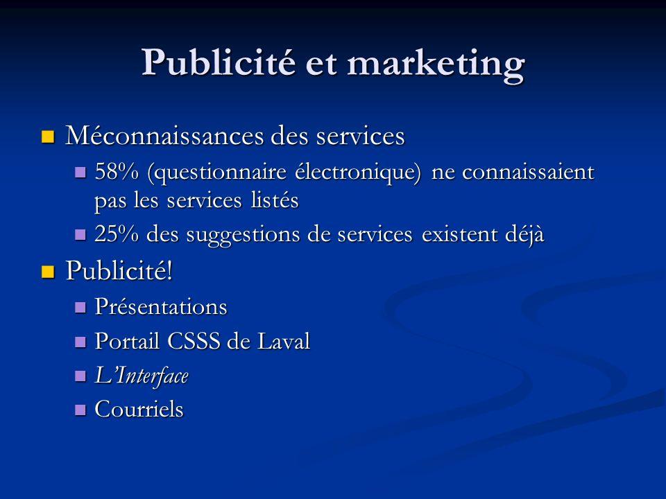 Publicité et marketing Méconnaissances des services Méconnaissances des services 58% (questionnaire électronique) ne connaissaient pas les services li