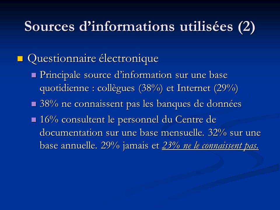 Sources dinformations utilisées (2) Questionnaire électronique Questionnaire électronique Principale source dinformation sur une base quotidienne : co