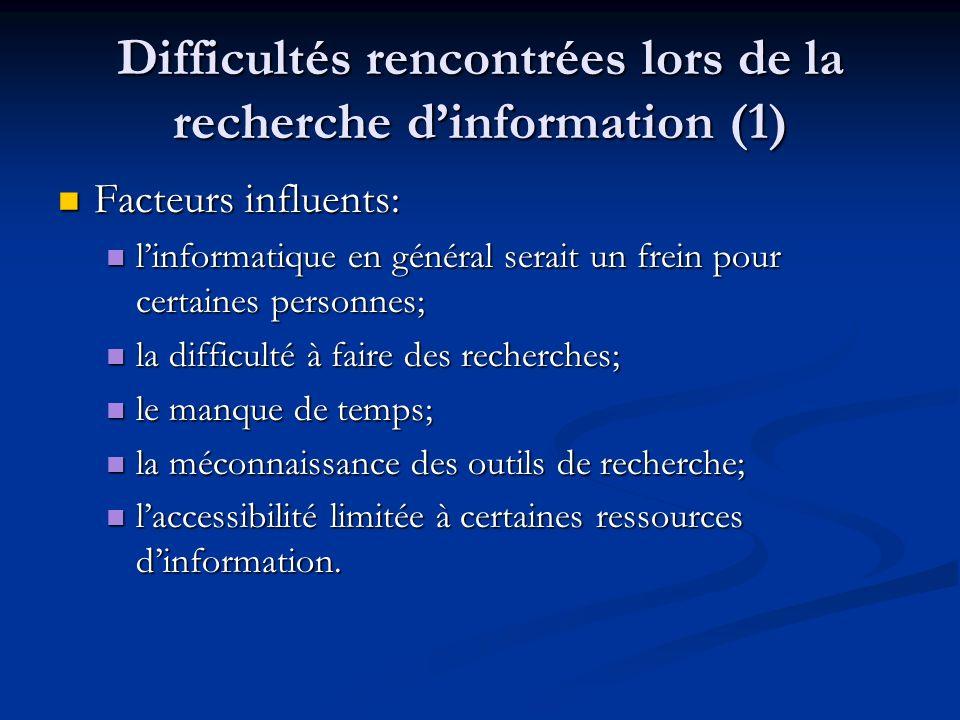 Difficultés rencontrées lors de la recherche dinformation (1) Facteurs influents: Facteurs influents: linformatique en général serait un frein pour ce