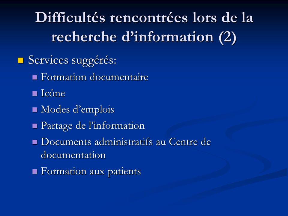 Difficultés rencontrées lors de la recherche dinformation (2) Services suggérés: Services suggérés: Formation documentaire Formation documentaire Icôn