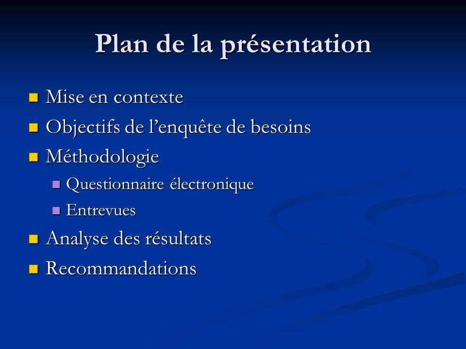 Plan de la présentation Mise en contexte Mise en contexte Objectifs de lenquête de besoins Objectifs de lenquête de besoins Méthodologie Méthodologie