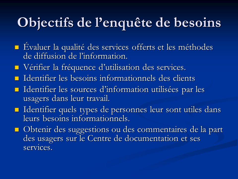 Objectifs de lenquête de besoins Évaluer la qualité des services offerts et les méthodes de diffusion de linformation. Évaluer la qualité des services