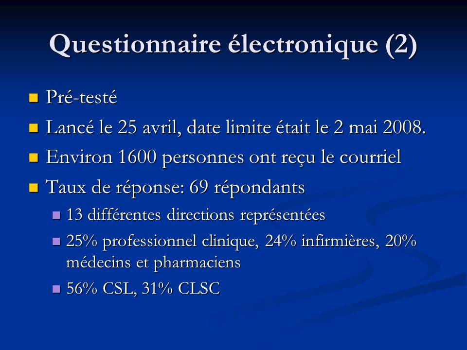 Questionnaire électronique (2) Pré-testé Pré-testé Lancé le 25 avril, date limite était le 2 mai 2008. Lancé le 25 avril, date limite était le 2 mai 2
