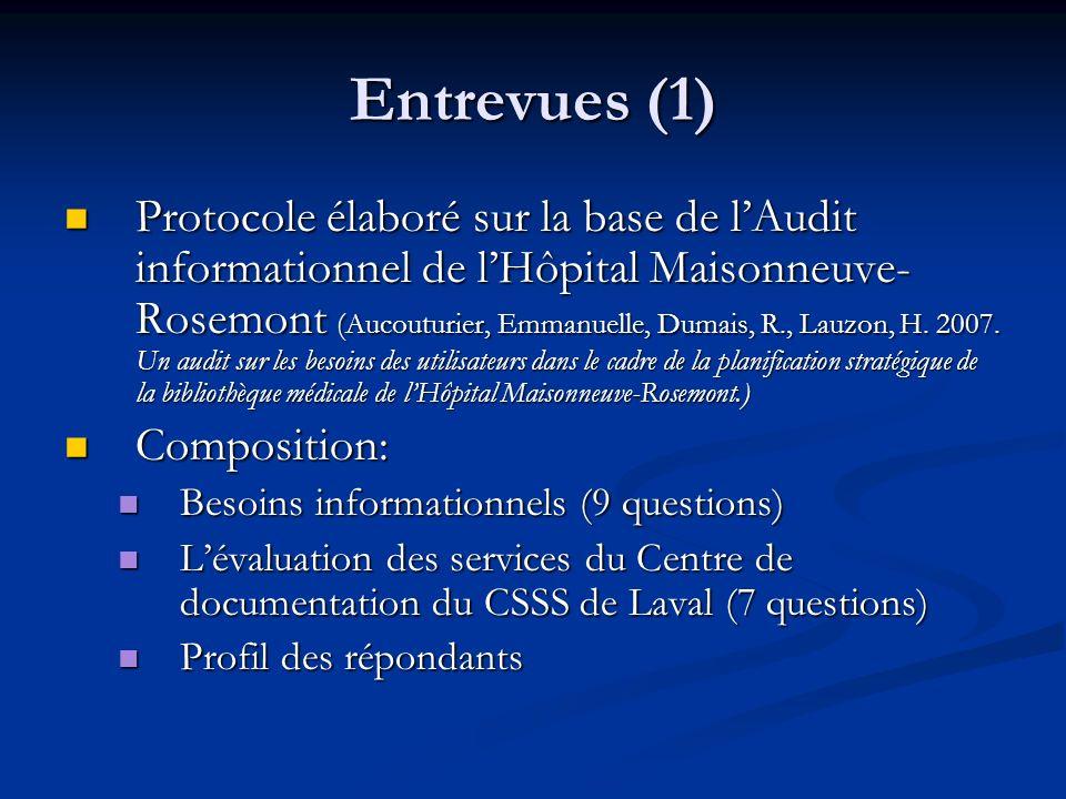 Entrevues (1) Protocole élaboré sur la base de lAudit informationnel de lHôpital Maisonneuve- Rosemont (Aucouturier, Emmanuelle, Dumais, R., Lauzon, H