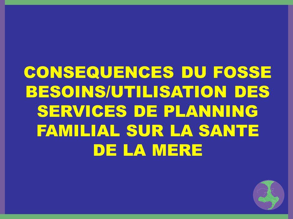 CONSEQUENCES DU FOSSE BESOINS/UTILISATION DES SERVICES DE PLANNING FAMILIAL SUR LA SANTE DE LA MERE