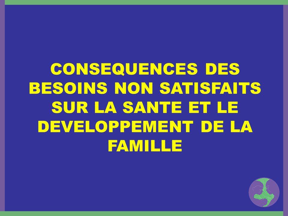 CONSEQUENCES DES BESOINS NON SATISFAITS SUR LA SANTE ET LE DEVELOPPEMENT DE LA FAMILLE