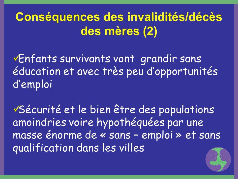 Conséquences des invalidités/décès des mères (2) Enfants survivants vont grandir sans éducation et avec très peu dopportunités demploi Sécurité et le