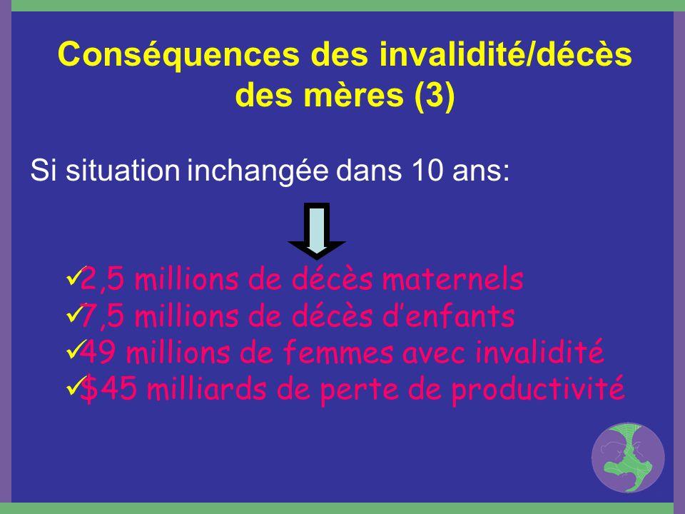 Conséquences des invalidité/décès des mères (3) Si situation inchangée dans 10 ans: 2,5 millions de décès maternels 7,5 millions de décès denfants 49