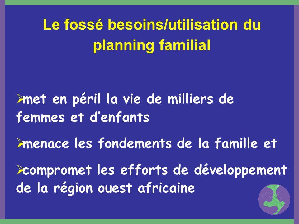 Le fossé besoins/utilisation du planning familial met en péril la vie de milliers de femmes et denfants menace les fondements de la famille et comprom