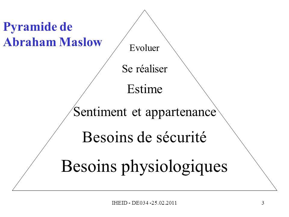 IHEID - DE034 -25.02.20114 Les besoins humains Pyramide des besoins de Abraham Maslow (1940) Besoins physiologiques (manger, boire, dormir) Sécurité (physique, de lemploi, de la santé, de la propriété) Besoins sociaux (amour, amitié, appartenance, intimité) Besoin d estime (confiance, respect des et par les autres, estime personnelle) Besoin d implication / accomplissement Besoin d évoluer
