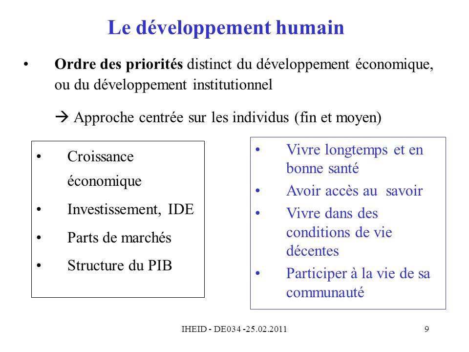 IHEID - DE034 -25.02.201110 Le développement humain Théorie : pas de lien automatique entre croissance et développemnt humain; besoin de politiques daccompagnement / volontaristes (vs.effets de ruissellement).