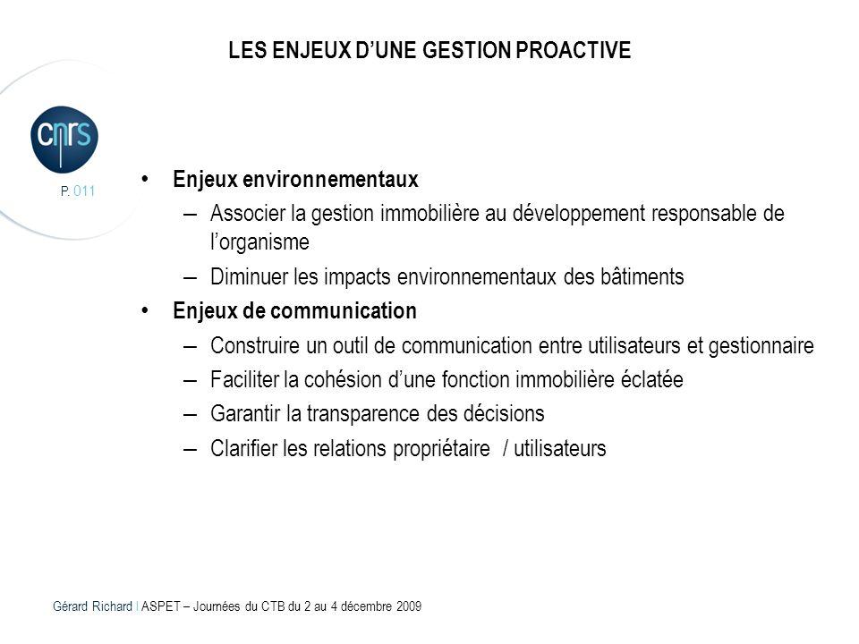 P. 011 LES ENJEUX DUNE GESTION PROACTIVE Enjeux environnementaux – Associer la gestion immobilière au développement responsable de lorganisme – Diminu