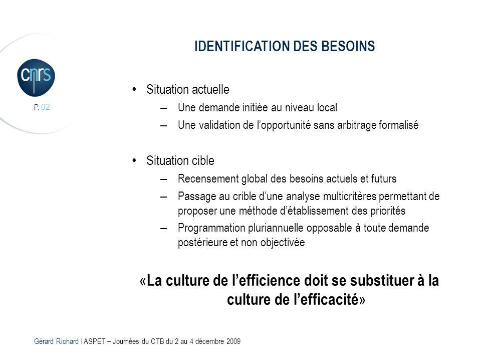 P. 02 Gérard Richard l ASPET – Journées du CTB du 2 au 4 décembre 2009 IDENTIFICATION DES BESOINS Situation actuelle – Une demande initiée au niveau l