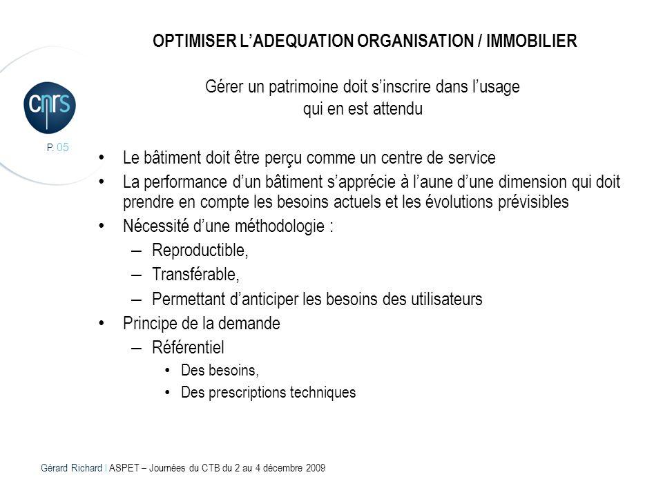 P. 05 OPTIMISER LADEQUATION ORGANISATION / IMMOBILIER Le bâtiment doit être perçu comme un centre de service La performance dun bâtiment sapprécie à l