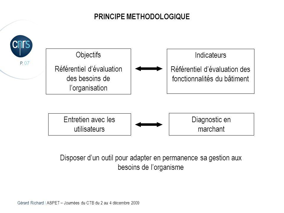 P. 07 PRINCIPE METHODOLOGIQUE Objectifs Référentiel dévaluation des besoins de lorganisation Indicateurs Référentiel dévaluation des fonctionnalités d