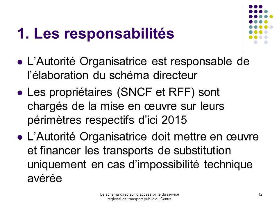 Le schéma directeur d'accessibilité du service régional de transport public du Centre 12 1. Les responsabilités LAutorité Organisatrice est responsabl